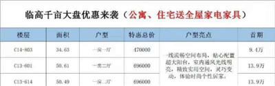 临高房产 | 恒大御海天下优惠来袭,住宅总价47万/套