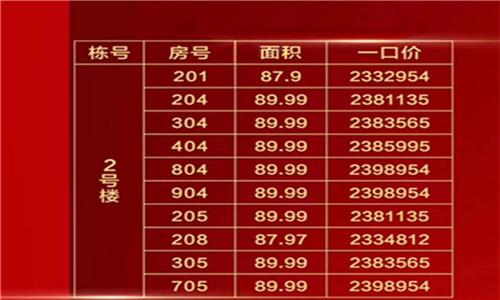 优惠来临丨海棠湾8号推出10套优惠房源,一口价233万/套