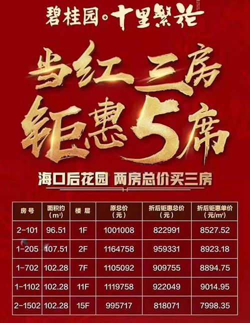 碧桂園十里繁花推出5套優惠住宅 總價82-96萬/套