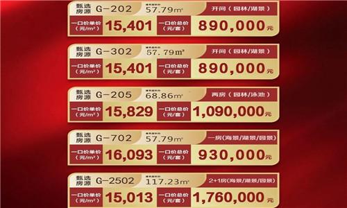 碧桂园东海岸G栋推出5套优惠房源,一口价89-176万/套