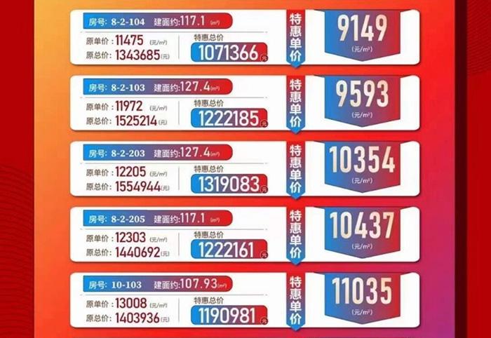雅居乐星光城特推8套阔景洋房优惠在售 一口价107万/套起