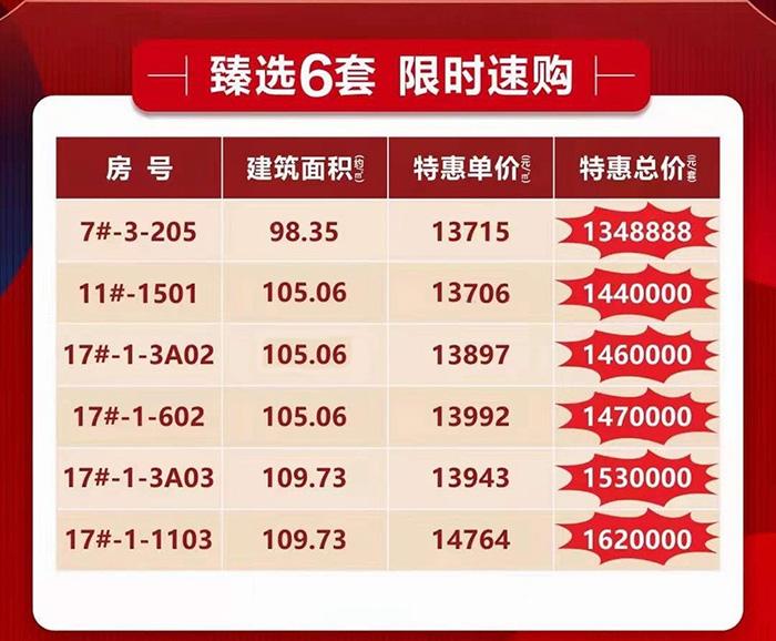 澄迈恒大悦珑湾臻选6套国韵美宅限时速购  优惠总价134万/套起