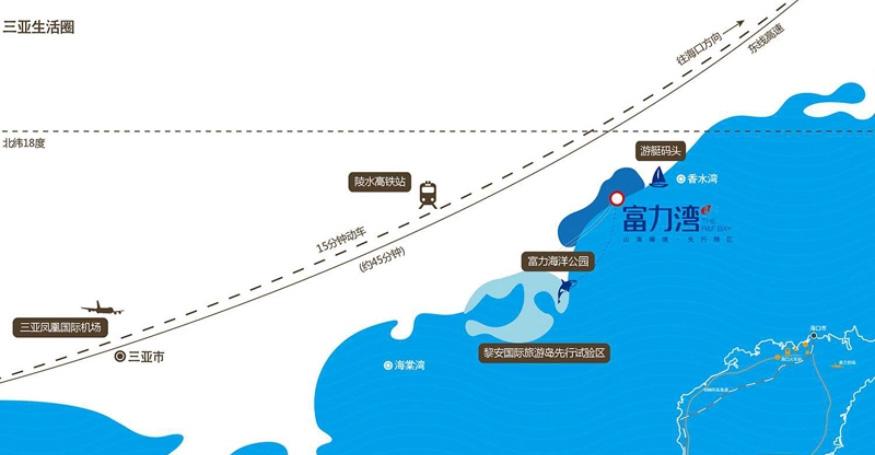 富力灣交通圖